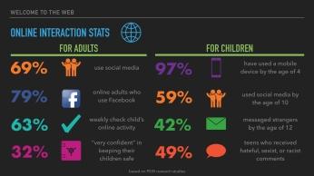Digital Citizenship - Parents.004