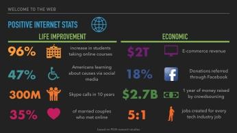 Digital Citizenship - Parents.005