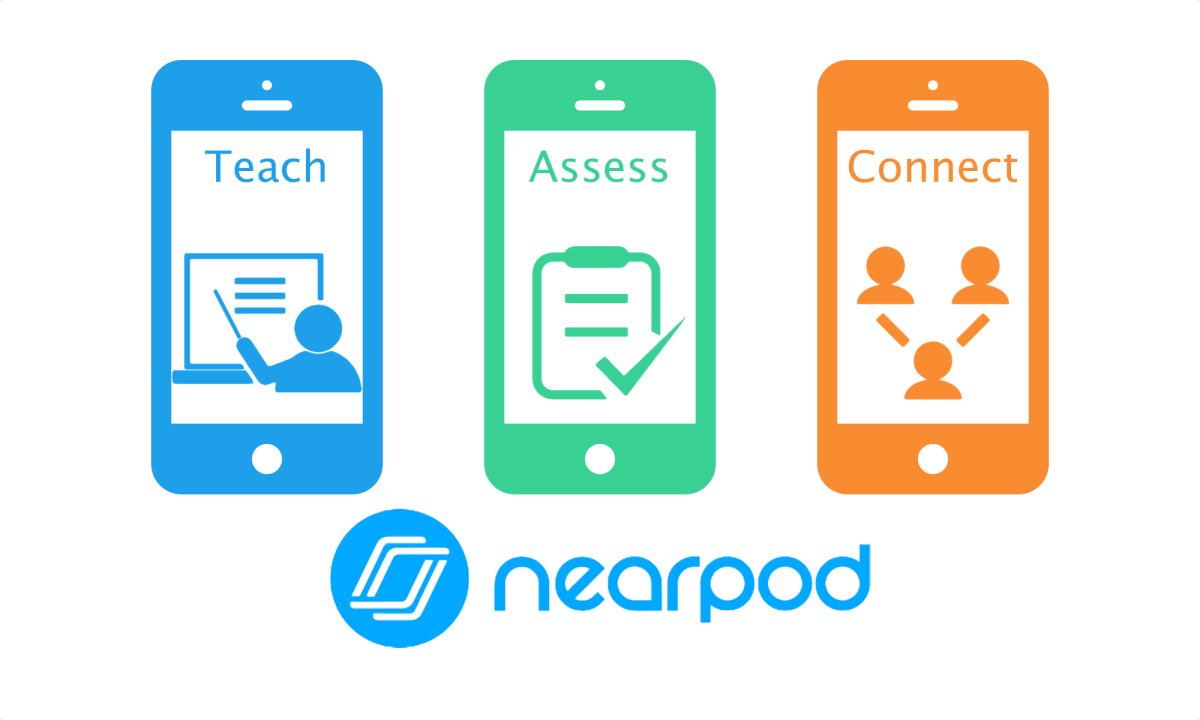 Teach, Assess, & Connect With Nearpod