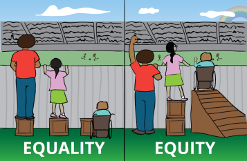Equity-vs-Equality.png