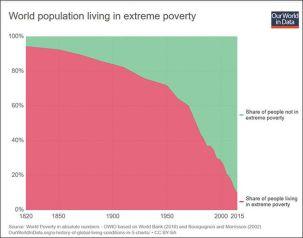 https_%2F%2Fblogs-images.forbes.com%2Fstevedenning%2Ffiles%2F2017%2F11%2Fworld-data-1-poverty.jpg