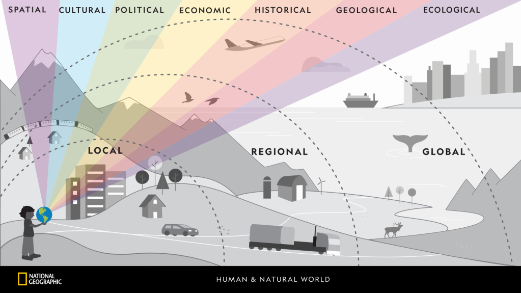 National Geographic visual of human and natural worlds