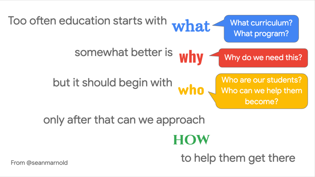 Too often education starts with what (what curriculum? What program?) somewhat better is why (Why do we need this), but it should begin with who (Who are our students? Who can we help them become?) only after that can we approach how to help them get there